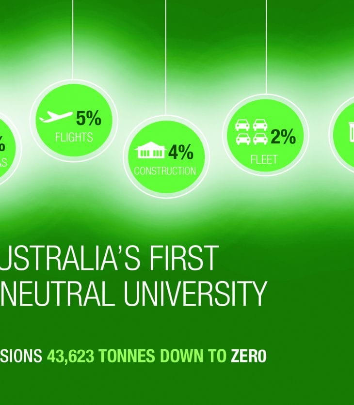 Carbon Neutral banner