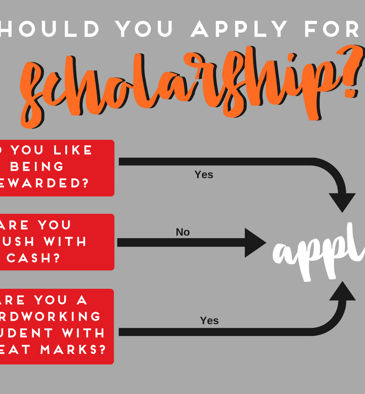 Should you apply for a scholarship? Apply!